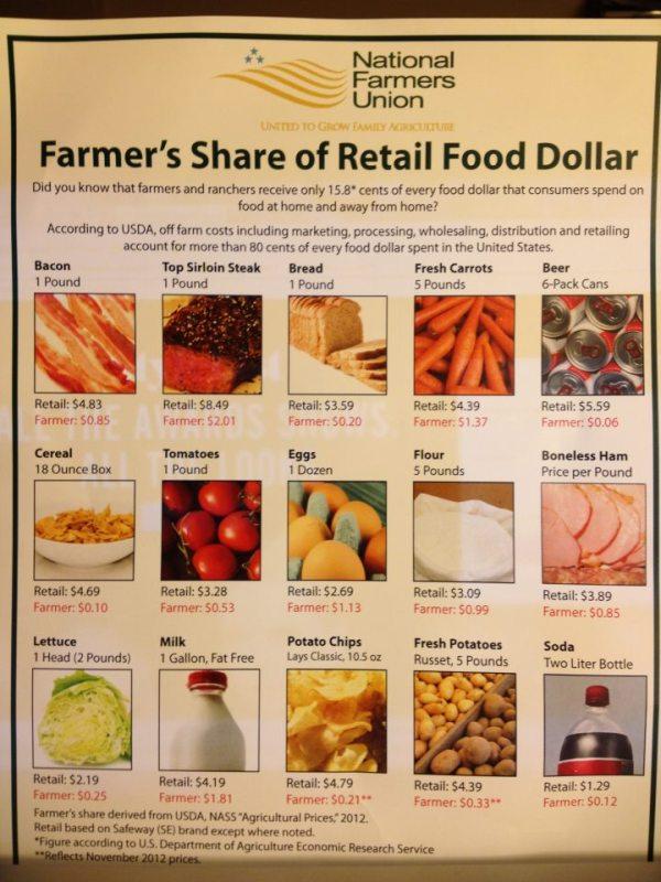 farmer food $